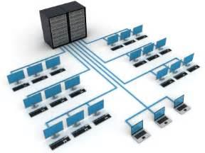 sahsinfotech network basics network infrastructure monitoring your business needs it