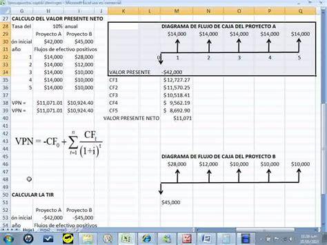 calculo de la renta presuntiva en excel c 225 lculo de renta calculo de la renta de nuevo c 225
