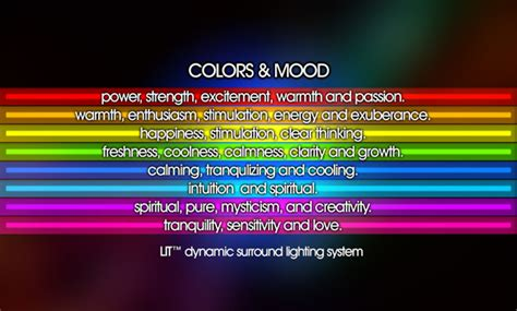 effect of color on mood selecting the right color that will affect positive mood