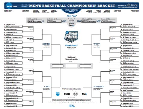 march madness 2014 ncaa mens tournament bracket print out march madness ncaa brackets for 2014 tournament