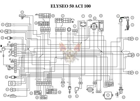 peugeot motorcycle manuals pdf wiring diagrams fault