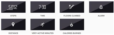 How Does Fitbit Calculate Floors by Fitbit Review Activity Tracker Wristband That