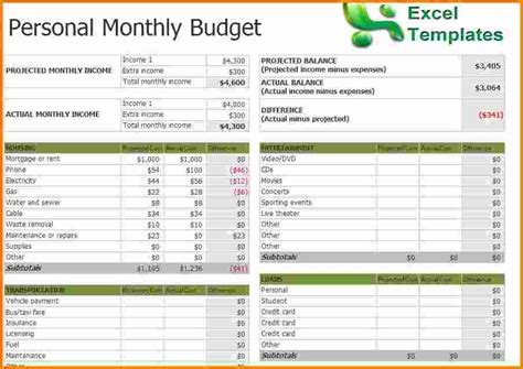 monthly household budget template excel uk inzare inzare