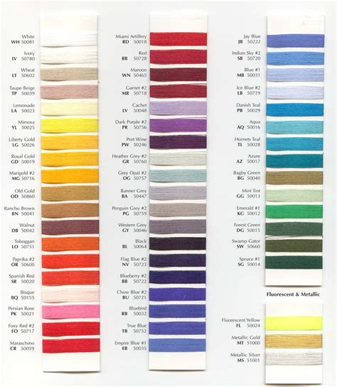 thread colors automotive workwear thread colors