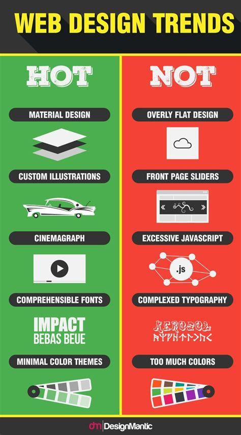 sites like designmantic the 25 best web design websites ideas on pinterest