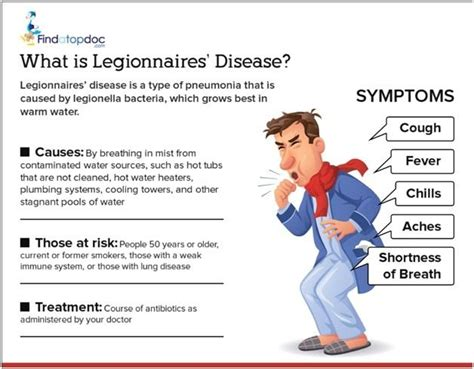 legionnaires disease i legionnaires disease symptoms causes treatment and