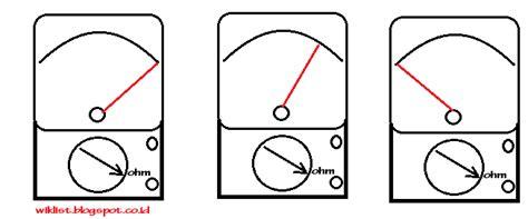 wiring diagram setrika listrik images wiring diagram