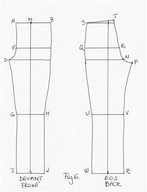Trouser Pattern Making Pdf | drafting a trousers pattern learning sewing burdastyle com