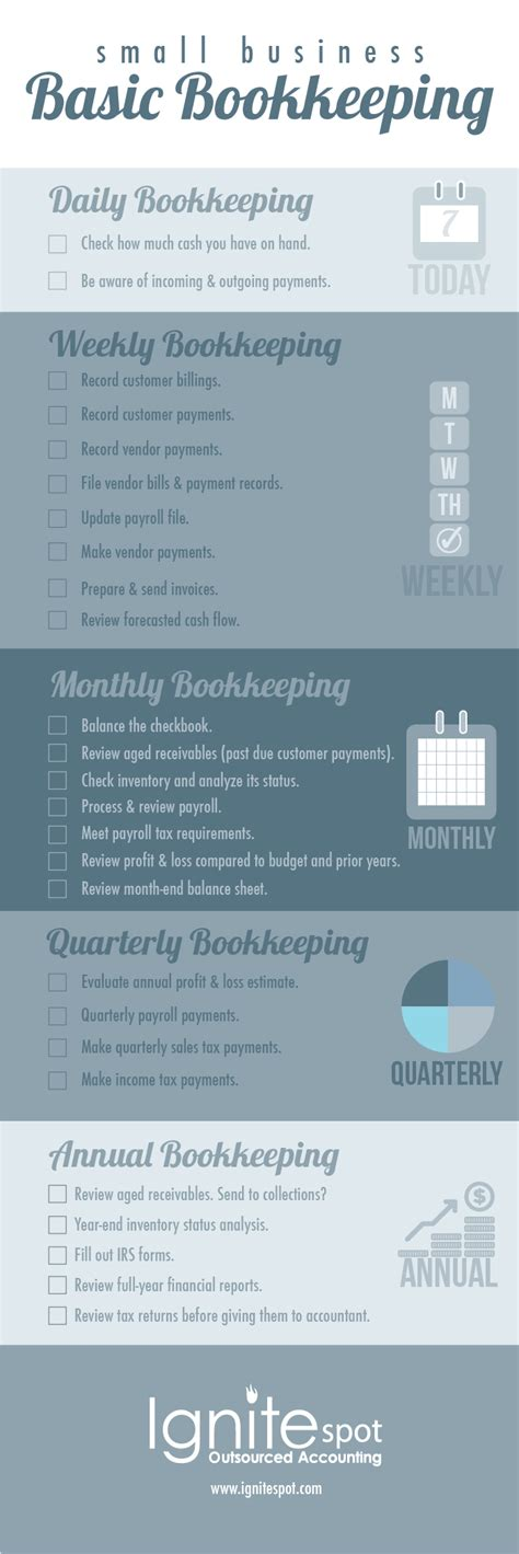 bookkeeping the ultimate guide to bookkeeping for small business books bookkeeping checklist the basics for small businesses