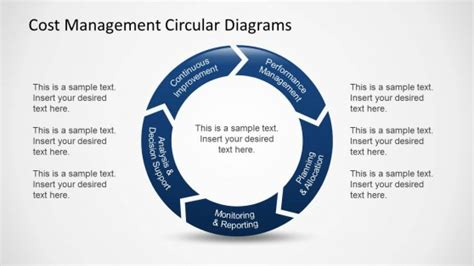 Design Cost Management System Cost Management Powerpoint Templates
