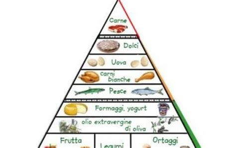 alimentazione vegana per sportivi dieta vegana e sport l alimentazione degli sportivi