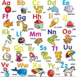 abecedario en ingles pronunciaci 243 n escrito para ni 241 os
