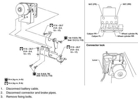 repair anti lock braking 2003 nissan sentra free book repair manuals repair guides anti lock brake system hydraulic control module autozone com