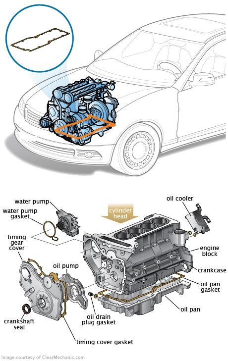 3100 v6 engine diagram buick 3100 v6 engine diagram gm 54 degree v6 engine wiring