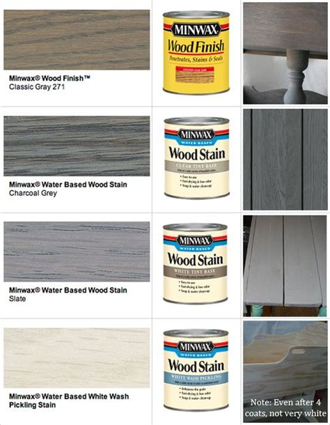 How To Wash Colors by Stain Minwax Gray Wood Stains Minwax Stains Decor