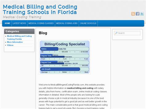 billing and coding test question yahoo answers