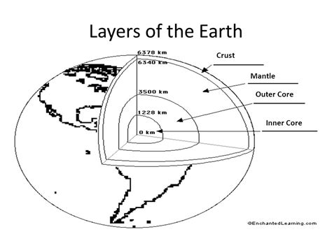 coloring pages of the earth s layers earth s layers coloring sheet related keywords earth s