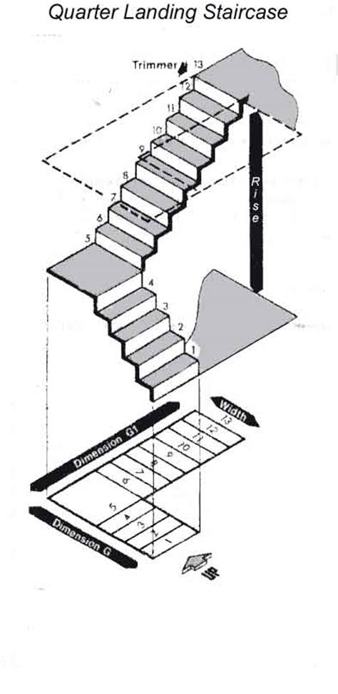 staircase width measuring your staircase advice