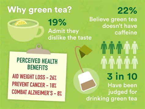Coffee Green Tea why green tea better than coffee carspart