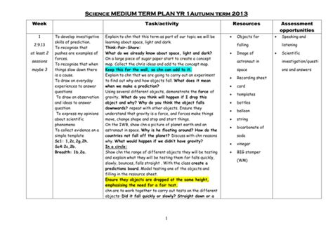 lesson plan template ks1 medium term planning lesson plans space by wendy71