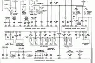 jeep wiring diagrams wiring free printable wiring diagrams