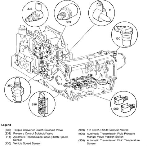 free service manuals online 2008 cadillac dts transmission control 2000 cadillac deville egr valve location 2000 free engine image for user manual download