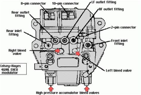 2000 silverado brake line diagram 2005 gmc brake line diagram wedocable