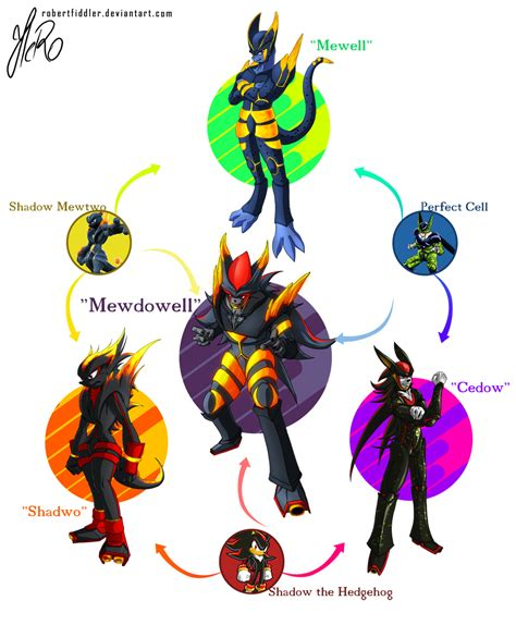 Shadow Cell favourites by johnny spectre on deviantart