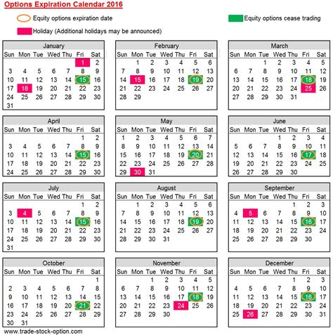 day calendar options expiration date information you need to