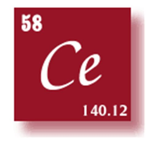 Ce Periodic Table by New Periodic Table Elements In Real Periodic