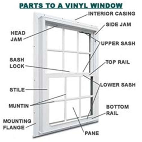 vinyl window parts diagram window frame parts of a window frame