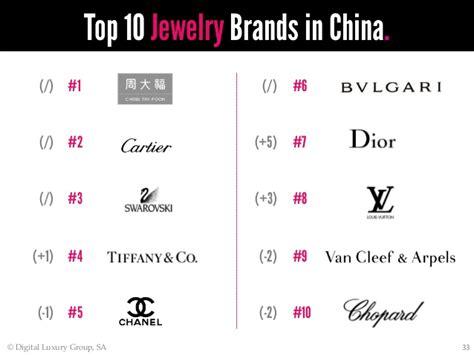 world luxury index china 2013