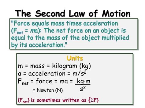 isaac newton biography laws of motion mathematic know it all page 3
