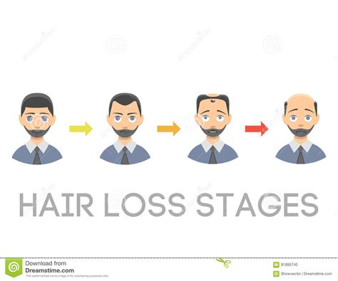 stages of growing out shaved head stages of growing out a shaved head growing out the