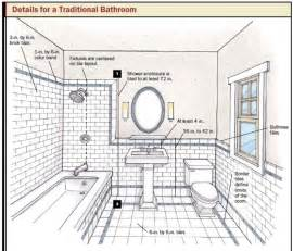 bathroom layout ideas design photos best room