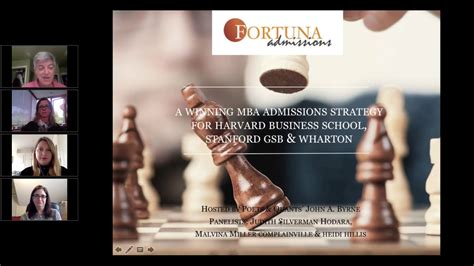 Mba Admissions Strategy by A Winning Mba Admissions Strategy For Hbs Stanford And