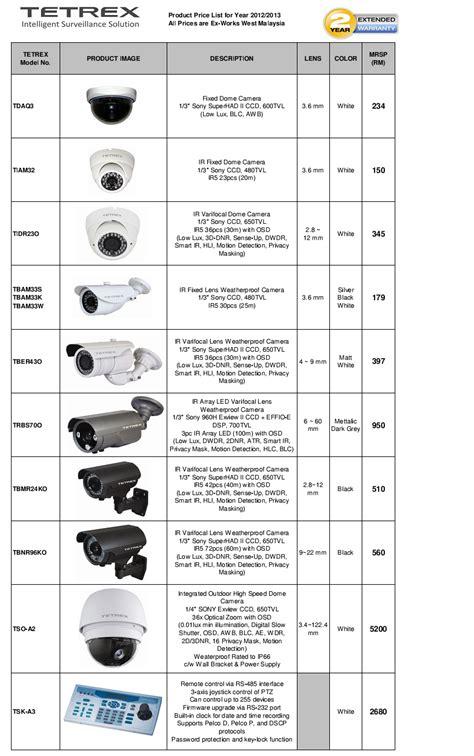 cctv prices wireless alarm system wireless alarm system malaysia price