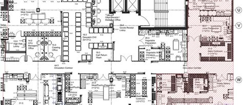 layout of a central kitchen central production kitchen lumen hospitality consultants
