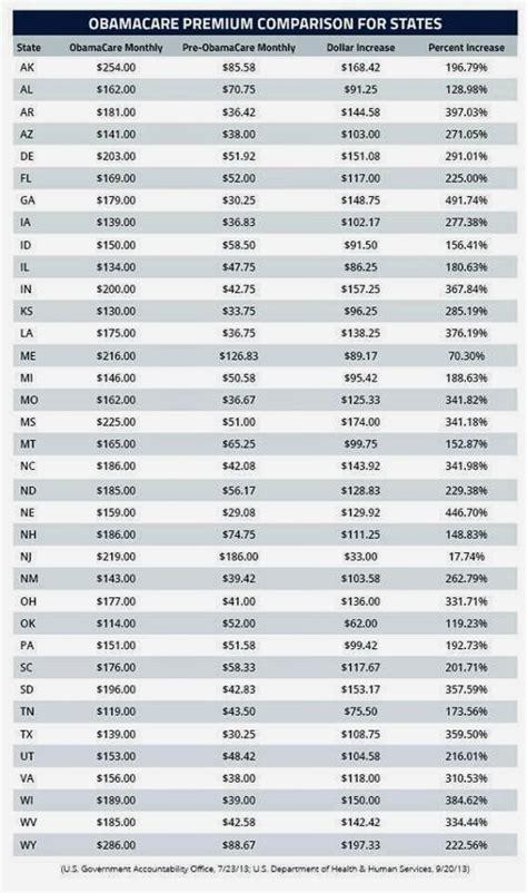 doug ross  journal    prepare  epic price increases  health insurance