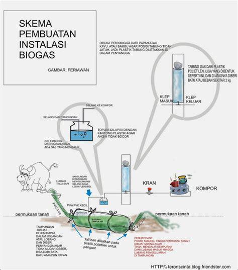 Tanaman Organik Dalam Kaleng Part 3 daur ulang sah organik dan anorganik