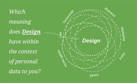 design context definition meaning of design personal data mydata 2017