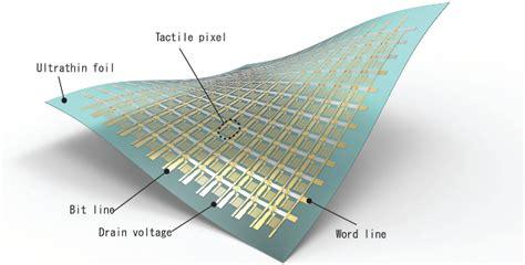 organic transistor integrated circuits soft organic transistor integrated circuits plastics