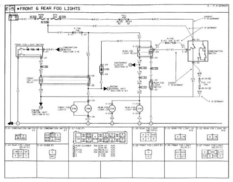 mazda 323 wiring diagram stereo wiring diagram and