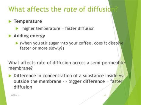 Lab 3 diffusion and osmosis fall 2014