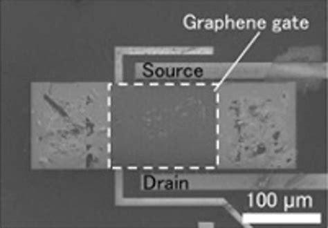electron transistor graphene graphene based transistor promises 1ppb gas sensing eenews europe