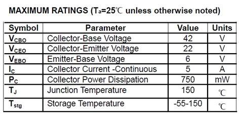 harga transistor d965 mua transistor d965 28 images d965q to 92 sản phẩm linh kiện điện tử thiết bị điện dip