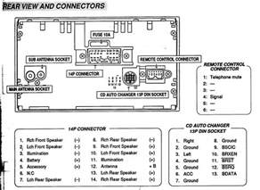 car audio wire diagram codes mitsubishi factory car