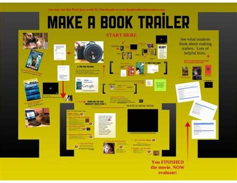 book report presentation ideas best 25 book trailers ideas on book report