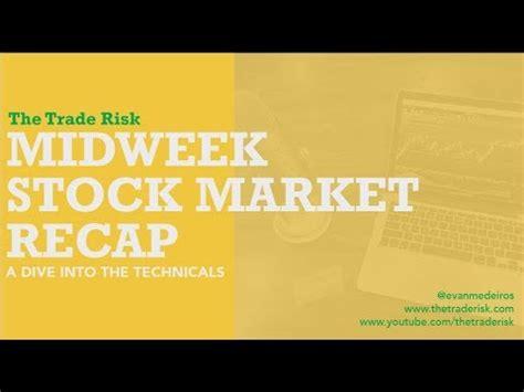 To Market Recap Cookbook For Two by Stock Market Recap 2 6 18 Iwm Qqq Tlt Uso Ung Gld Slv