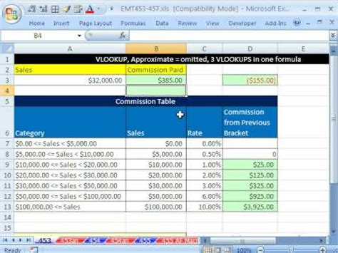 Car Sales Commission Spreadsheet Charlotte Clergy Coalition Sales Commission Tracker Template For Excel 2013